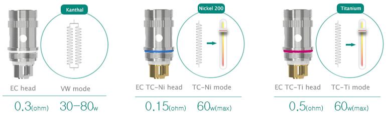 iStick TC 60 Watt Coils